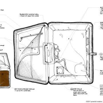 Pet Suitcase Sketches 03
